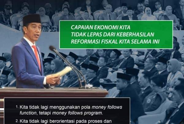 PIDATO (3) KETIGA PRESIDEN REPUBLIK INDONESIA PADA PENYAMPAIAN KETERANGAN PEMERINTAH ATAS RANCANGAN UNDANG-UNDANG TENTANG ANGGARAN PENDAPATAN DAN BELANJA NEGARA (APBN) TAHUN ANGGARAN 2020 BESERTA NOTA KEUANGANNYA, DI DEPAN RAPAT PARIPURNA DEWAN PERWAKILAN RAKYAT REPUBLIK INDONESIA