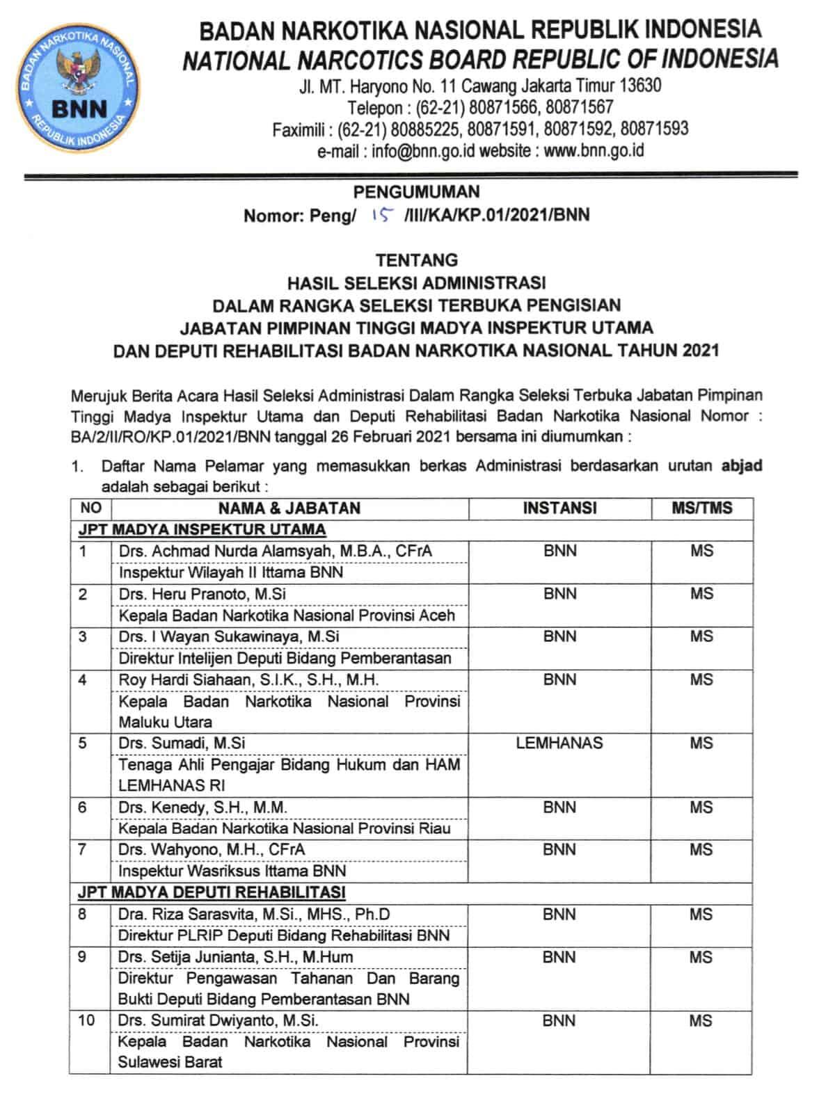 Pengumuman Hasil Seleksi Administrasi Inspektur Utama dan Deputi Rehabilitasi