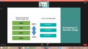 Monitoring Dan Evaluasi Pelaksanaan SNI 8807:2019