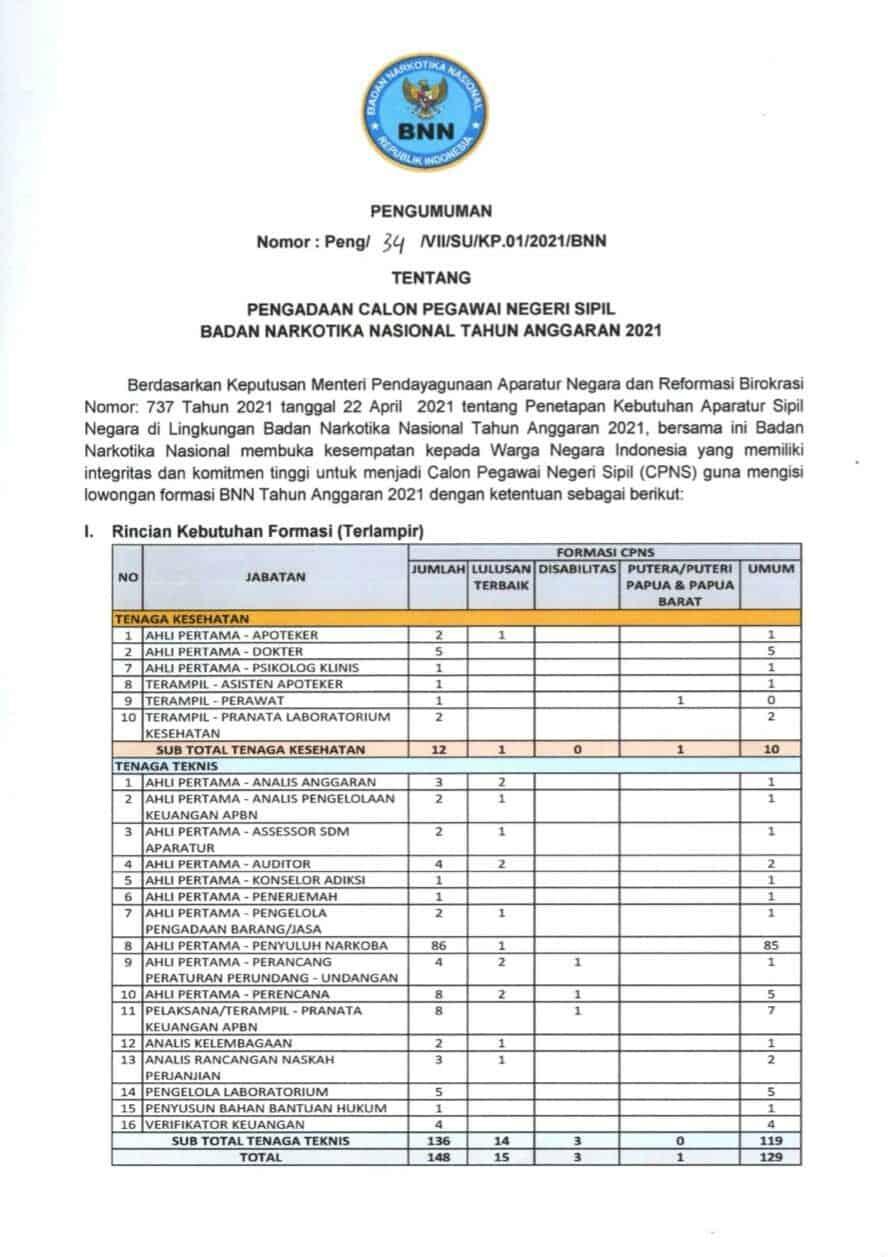 Pengadaan Calon Pegawai Negeri Sipil Badan Narkotika Nasional Tahun Anggaran 2021