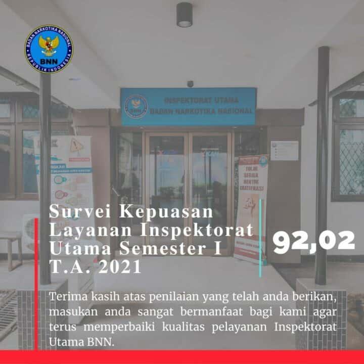 Hasil Survei Kepuasan Layanan Inspektorat Utama Semester I T.A. 2021